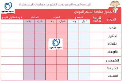 جدول قياس السكر في الدم