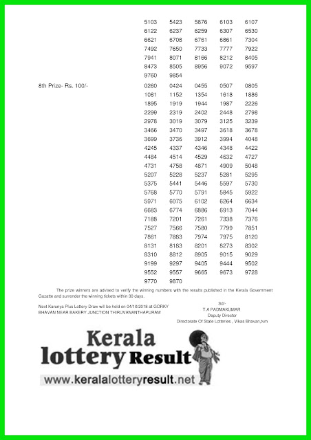 "Kerala Lottery Result; 27-09-2018 Karunya Plus Lottery Results ""KN 232"""