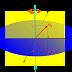 Curso de Álgebra Linear para POSCOMP