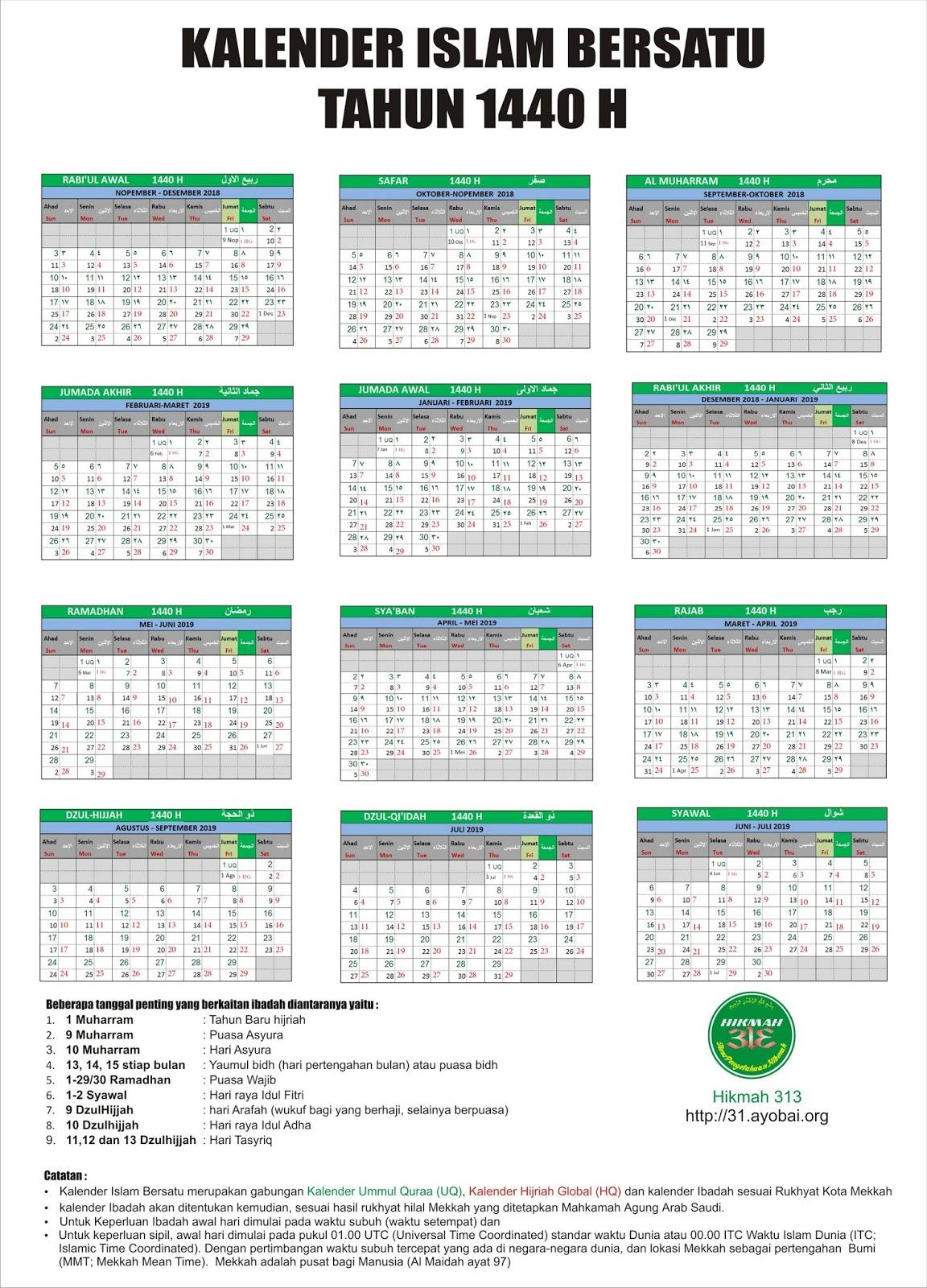 Kalender Islam Bersatu 1440 Hijriah Dan Bulan Muharram Hikmah 313