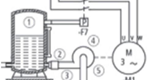 BLOG TEKNIK & VOKASI: Instalasi Kontrol Motor Induksi 3