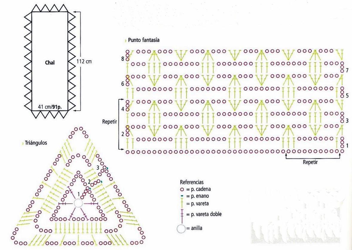 Tejiendo Crochet: Chal crochet con Triángulos