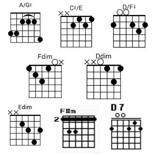 8 chord gitar sang penggoda
