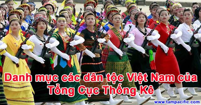 Danh mục các dân tộc Việt Nam của Tổng Cục Thống Kê