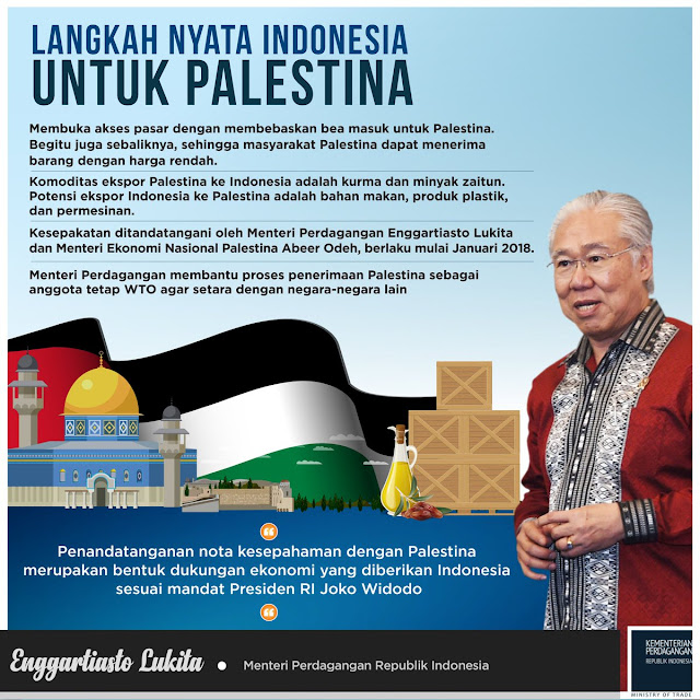 Cara Indonesia Bantu Saudara di Palestina, Bebaskan Produk Palestina Masuk Tanpa Biaya Pajak