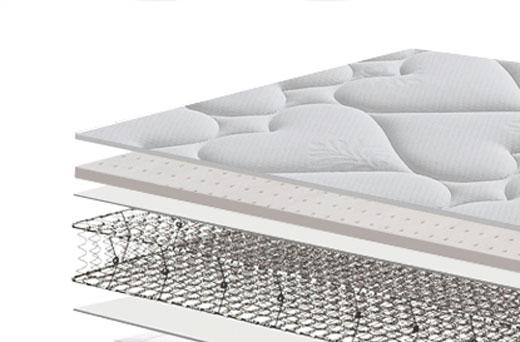 Đệm giường gấp đa năng, nệm lò xo, nệm đôi, nệm đơn