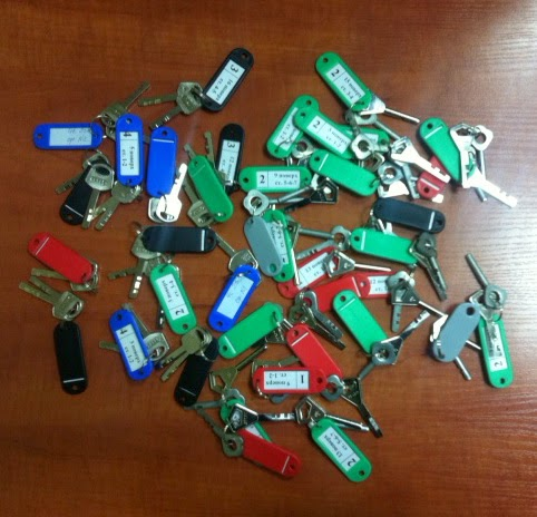 фінські ключі