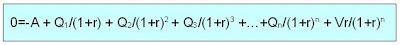 Formula-del-TIR-para-Cash-Flow-no-constantes