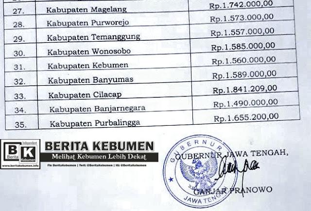 UMK Kebumen Tahun 2018 Naik 8,8% Jadi Rp 1.560.000, Begini Respon KSPSI