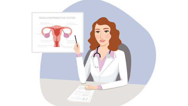 Find the right Gynecologist