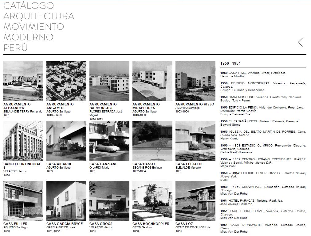 La forma moderna en latinoam rica catalogo arquitectura for Arquitectos de la arquitectura moderna