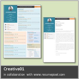 Curriculum Vitae Kreatif Bahasa Inggris