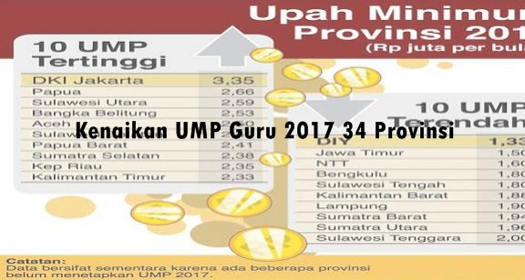 Daftar Guru Honorer Mengalami Kenaikan UMP Guru 34 Provinsi 2017