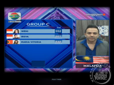 Hasil nilai peserta DAA2 Grup C babak 9 Besar