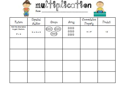 third grade love multiplication. Black Bedroom Furniture Sets. Home Design Ideas