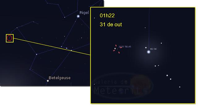 como observar o asteroide 2015 TB145 - parte 2