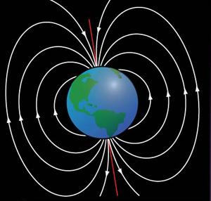Resultado de imagen de Fisuras Equinocciales en el Campo Magnético Terrestre