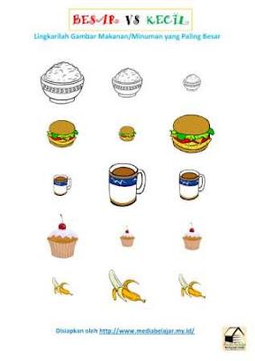 Melingkari Gambar Makanan/Minuman yang Paling Besar