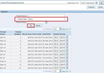 Oracle Apps Different Type of Receipt Routing