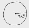 11.Longitud de una circunferencia
