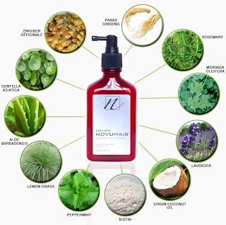 The Active Natural Ingredients of NovuHair