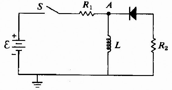 Physics Problems & Solutions: Electromagnetism - RL Circuit