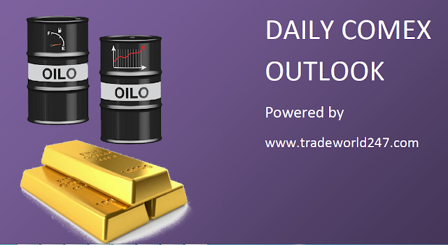 DAILY COMEX OUTLOOK REPORT  | TRADEWORLD247