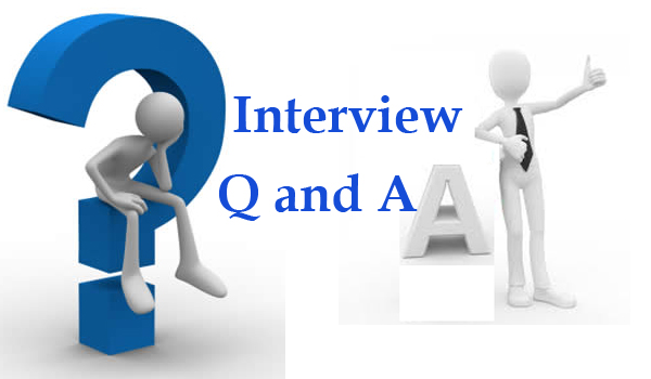 interview result preparing Preparing for the candidate interview 101: before, during & after the interview is your chance to really get to know a job candidate a wrong hire can really make the difference in how productive your company can be, so you really need to take the time to find the perfect employee.