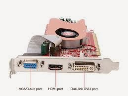 Basic components of System unit - Video Card