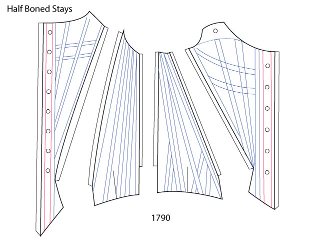 American Duchess: 18th Century Stays: Boning Patterns