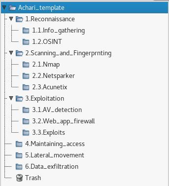 Achari – Converting KeepNotes to PDF and PNG – AfricaHackOn
