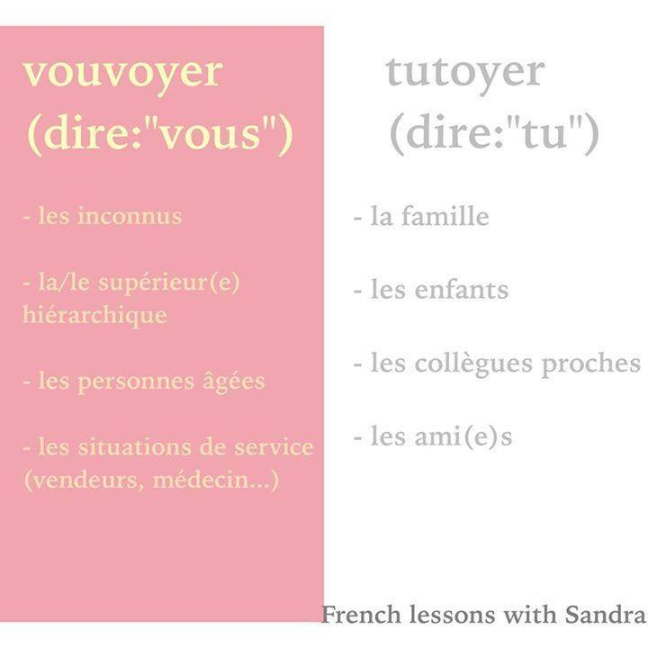 Tutoyer Dating Site sau Vouvoyer)