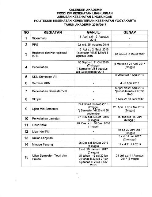 kalender akademik 2016 2017 prodid4 kesling poltekkes jogja