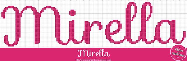 Nome Mirella em Ponto Cruz