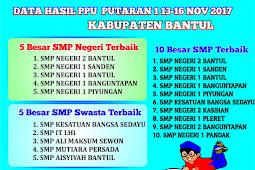 Hasil PPU SMP Bantul Tahap 1 (13-16 November 2017)