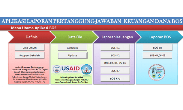 Aplikasi Laporan Pertanggungjawaban Keuangan Dana BOS Alpeka BOS 2017 Versi 2 FINAL