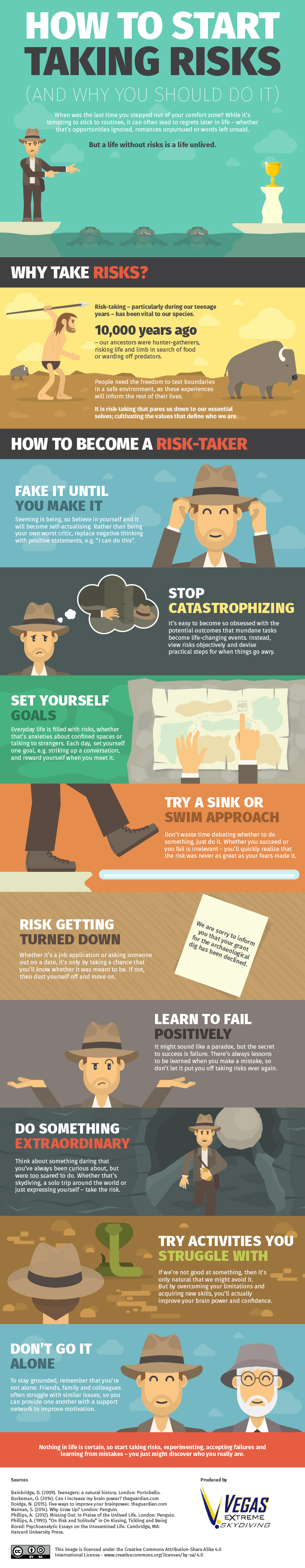 why take risks and how to become a risk taker infographic   infographic overcoming the fear of taking a risk just do it