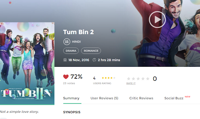 Tum Bin 2 (2016) Full Hindi Movie 700MB HD Download