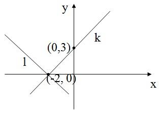 Soal Latihan Un Matematika Smp 2017 Madematika