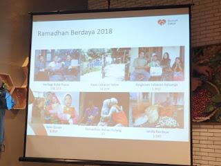 Semakin Semangat Berdonasi dengan Dua Platform Terbaru Rumah Zakat untuk Ramadhan Berdaya