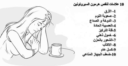 الــتــنــمــيــة الــبــشــريــة 2017