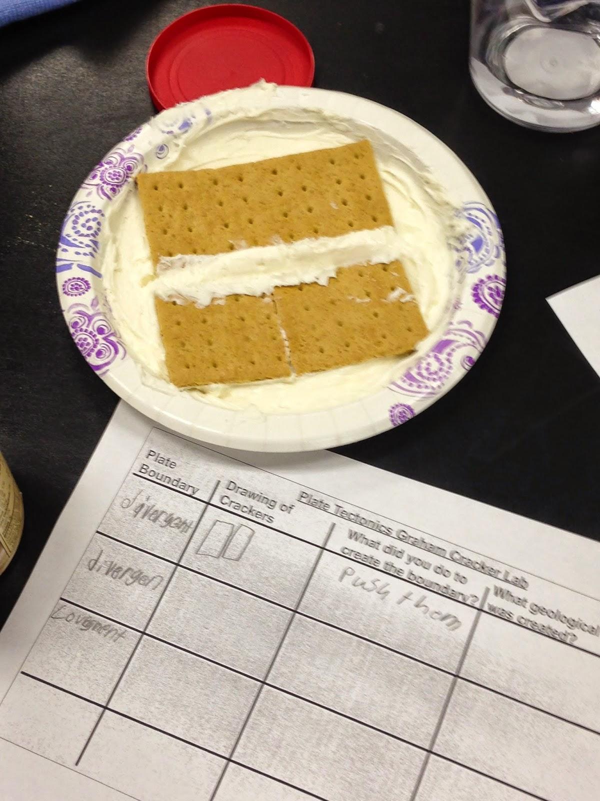 6th Grade Sense Graham Cracker Tectonic Plates
