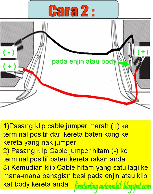 Tip Jumping Bateri Kereta Kong