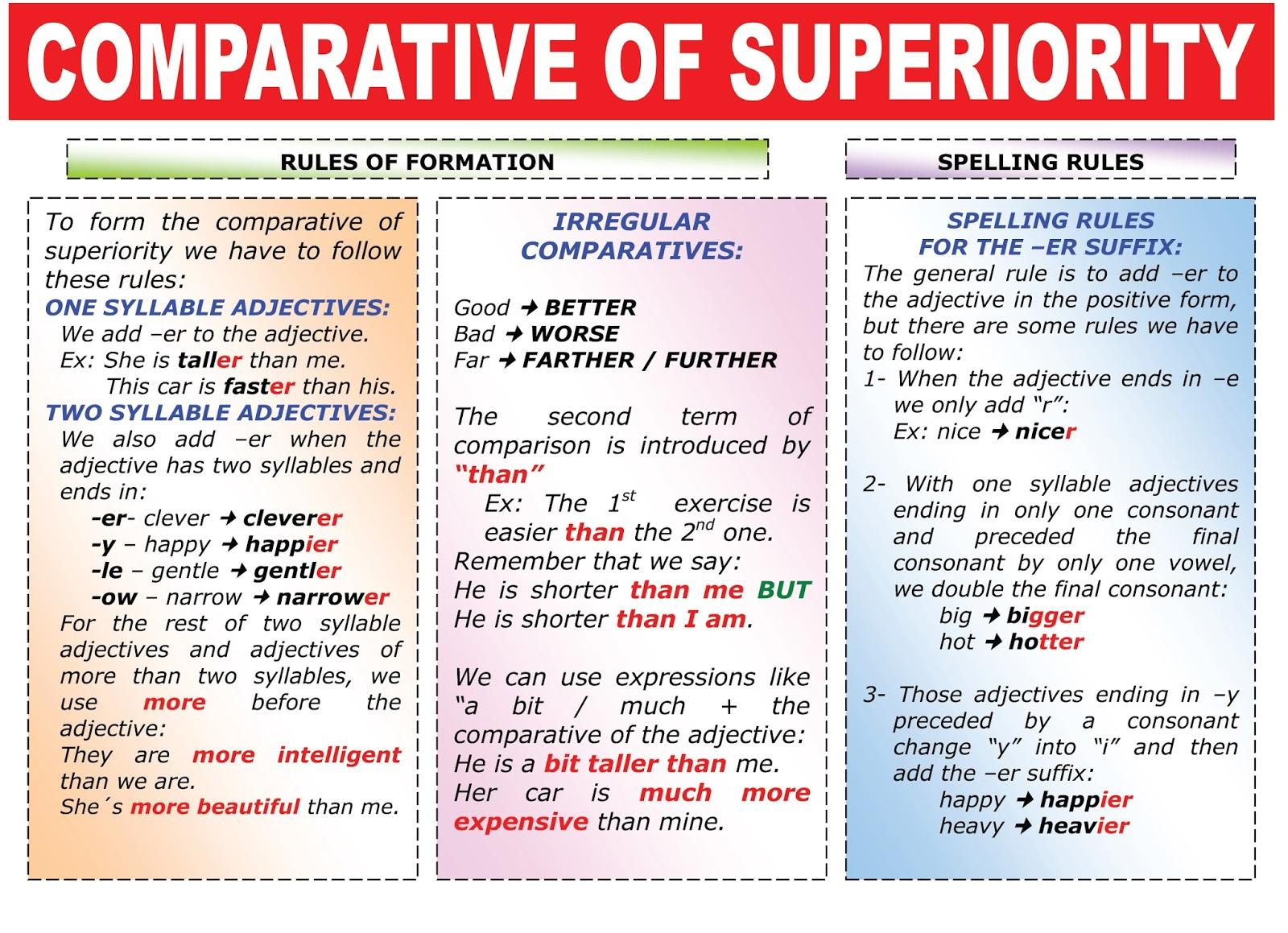 El Ingles De Los Montes Comparatives And Superlatives