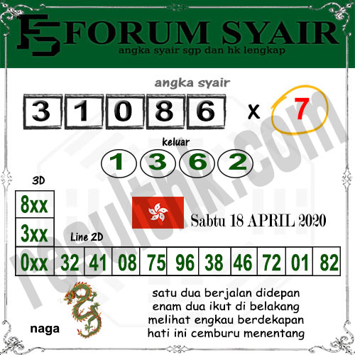 forum syair togel hongkong