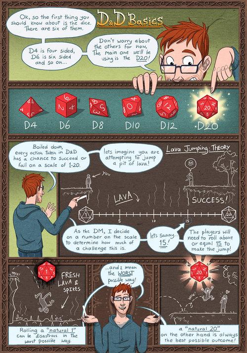 D d thaco argument comic strip