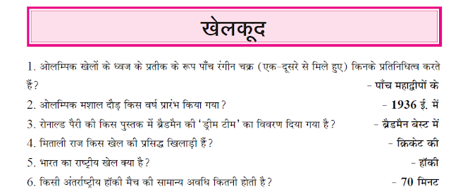 Top 100 Sports General Knowledge Question and Answers PDF Download