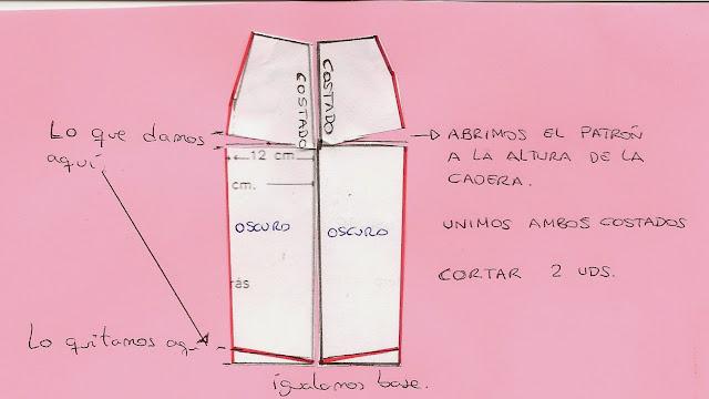 http://www.patronycostura.com/2014/05/cosemos-juntas-2-hacemos-el-patron.html