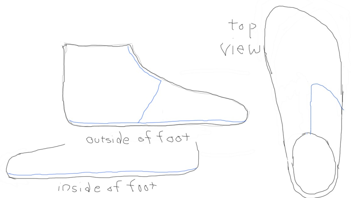 Annales Historiae: Adventures in Medieval Shoe-Making! (a