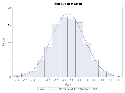 Example 9 12: simpler ways to carry out permutation tests | R-bloggers
